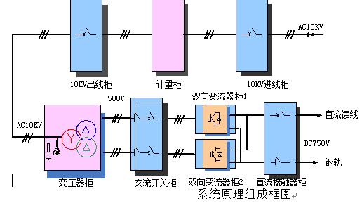 直流串联输出电压
